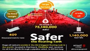 "Floating oil tank ""Safer"" warns of a large marine disaster in Hodeida"