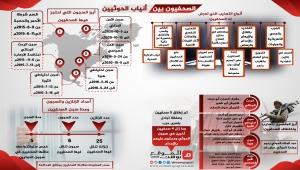 صحفيون يمنيون بين المعاناة ومصادرة الحرية