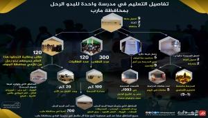 تفاصيل التعليم في مدرسة واحدة للبدو الرحل بمحافظة مارب