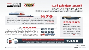 تقرير رسمي يكشف أكذوبة الحصار وحجم تدفق الوقود وإيراداته للحوثيين
