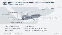 تحقيق استقصائي يكشف اعتماد التحالف على الأسلحة والتكنولوجيا الألمانية باليمن