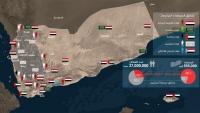 اليمن 2020.. تعرف على خريطة سيطرة أطراف الصراع