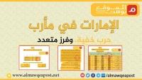 """وثائق حصرية لـ""""الموقع بوست"""" تكشف دور الإمارات في مأرب.. التوغل والفرز والحرب"""