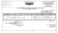 السعودية تدفع بعتاد وآليات عسكرية إلى عدن (وثيقة)