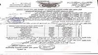 لجنة اعتصام المسيلة بالمهرة تدين مساعٍ سعودية لتغيير أسماء مدارس المحافظة