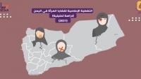 إصدار أول دراسة تحليلية تكشف التضليل الإعلامي حول المرأة في اليمن